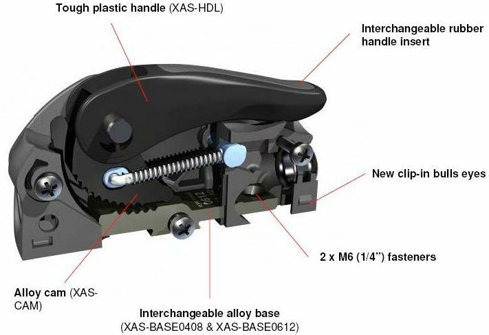 SPINLOCK Spare Parts Handle for XAS Clutch