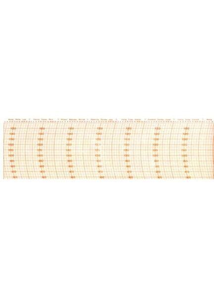 Weems & Plath Barograph Paper for Barigo Barograph (55 sheets per pack)