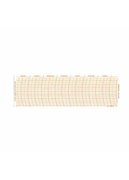 Weems & Plath Paper for Small Drum Barigo Barographs